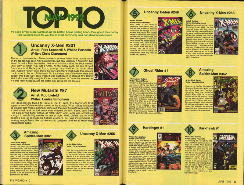 Wizard Top 10 Comics 1992 May Issue 10