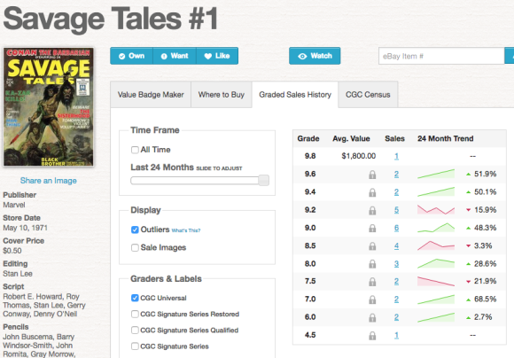 savage tales 1 gocollect prices