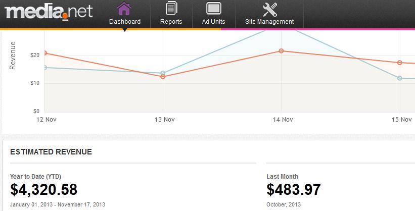 media monthly earnings for october 2013